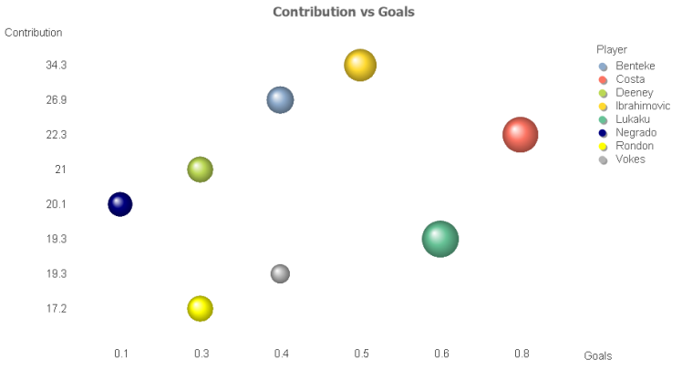contribution-vs-goals
