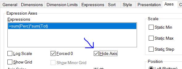 hide-axis