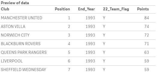 premiership-data